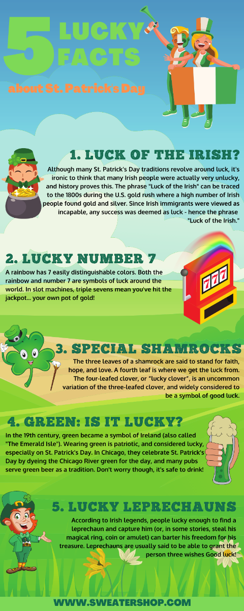 5 lucky facts about St Patricks day
